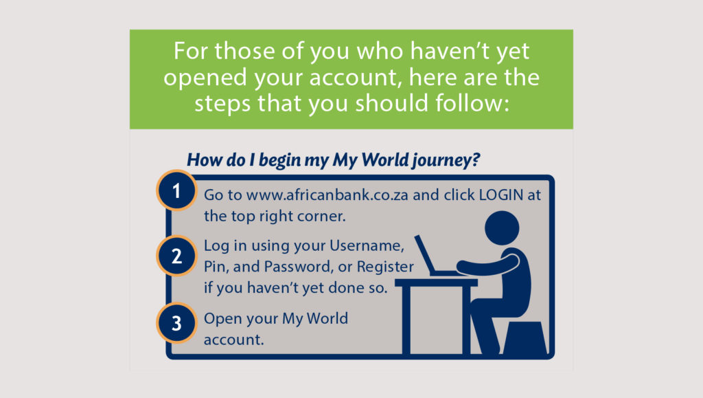 African-Bank-World-Journey