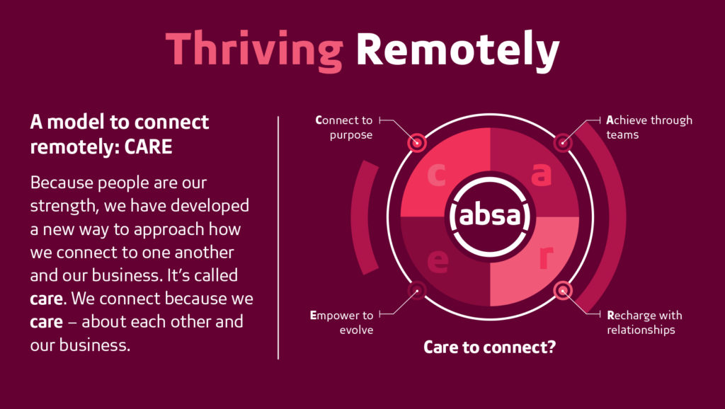 Thriving-Remotely-COmmunicate
