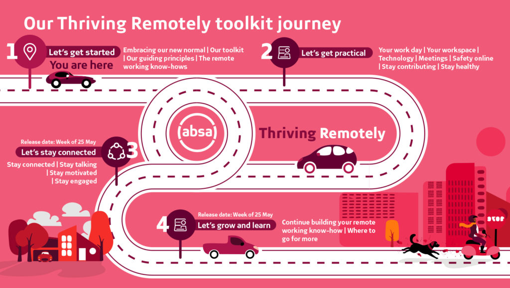 Toolkit-Journey