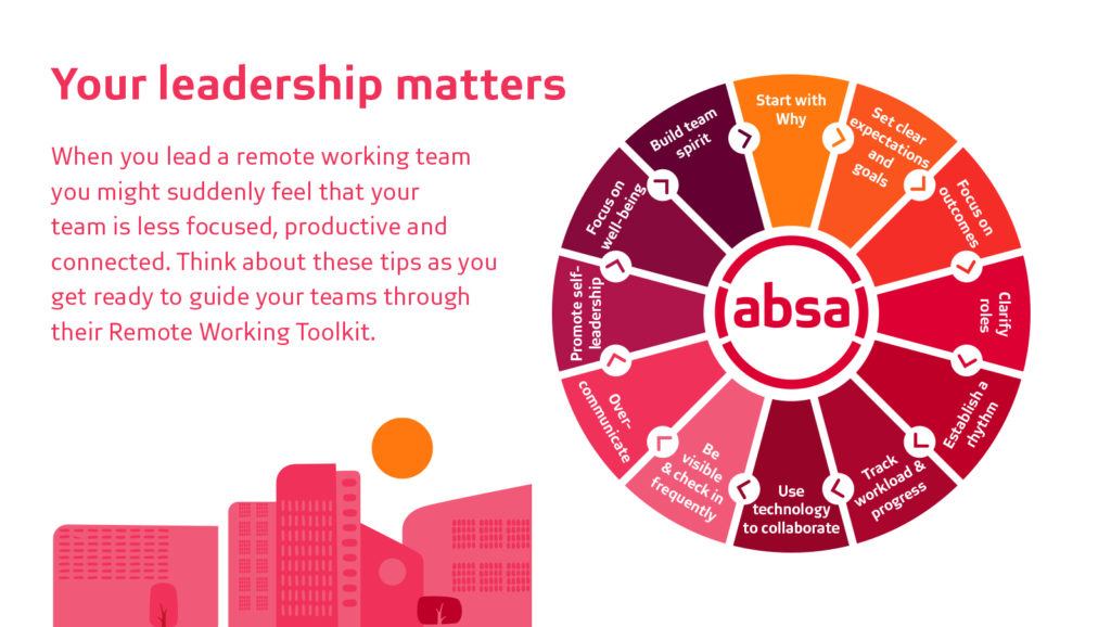 Your-Leadershiip-Matters-Absa-TPA